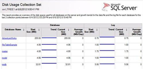 Monitoring Queries With The Management Data Warehouse 7