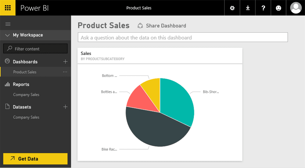 Welcome To New Power BI Image 4